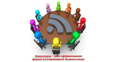 Психолого – педагогический консилиум в ДОУ